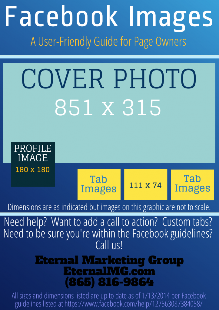 Facebook Image Sizes Infographic
